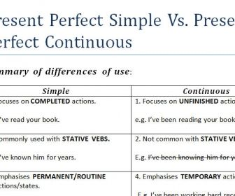 Soal essay simple present tense