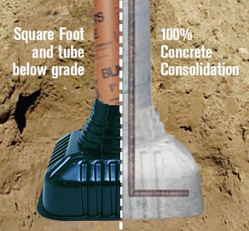 Square Foot - Concrete Footing Forms