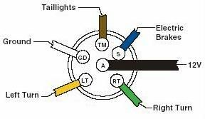 25  best ideas about trailer light wiring on pinterest