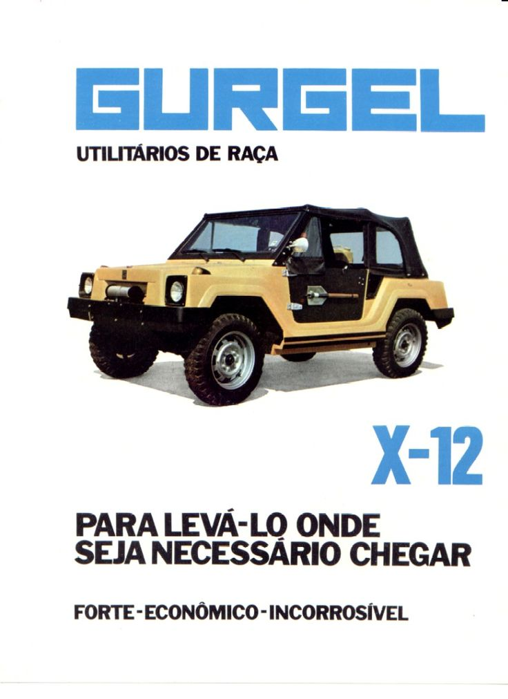 The 1979 Gurgel X-12 of Brazil—I have a toy model one somewhere.