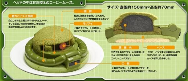 Enjoy A Slice Of Gundam Cake At Your Next Party