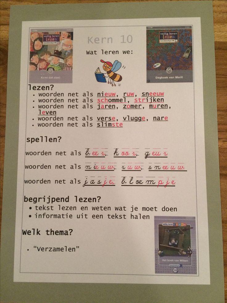 Kern 10. Doelenkaarten per kern voor Veilig Leren Lezen 2e maanversie, om de leerdoelen voor de leerlingen, de ouders en jezelf inzichtelijk te maken. Ik kan je het bestand mailen, achtergrond is gekleurd karton 270 grams, in dit geval in dezelfde kleur als de kern.