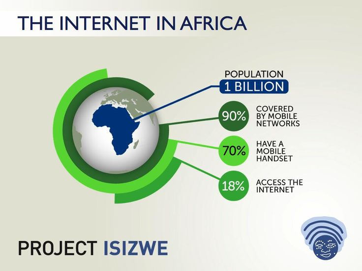 The Internet in Africa 2014