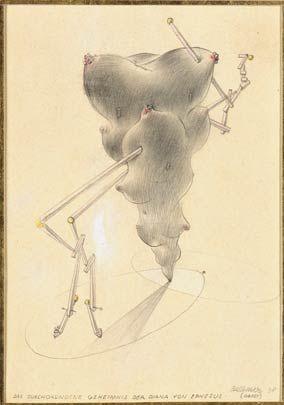 Hans Bellmer, Das Durchdrungene Geheimnis der Diana von Ephesus (objet), 1938.