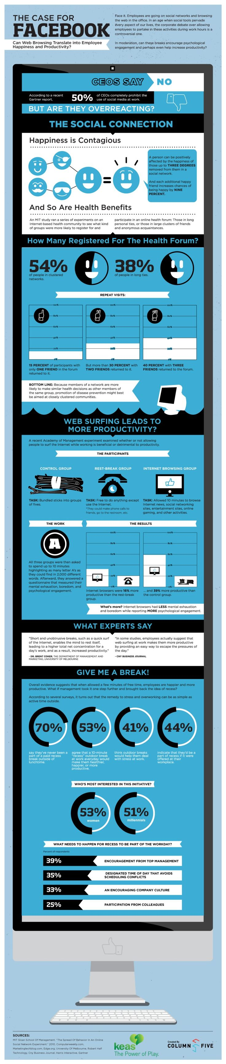 Why CEOs Should Allow #Facebook in the #Workplace [INFOGRAPHIC]