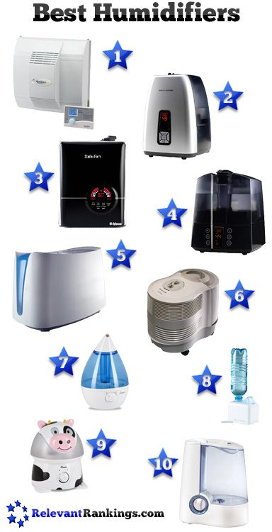 68 best Humidifiers images on Pinterest | Banana ripening ...