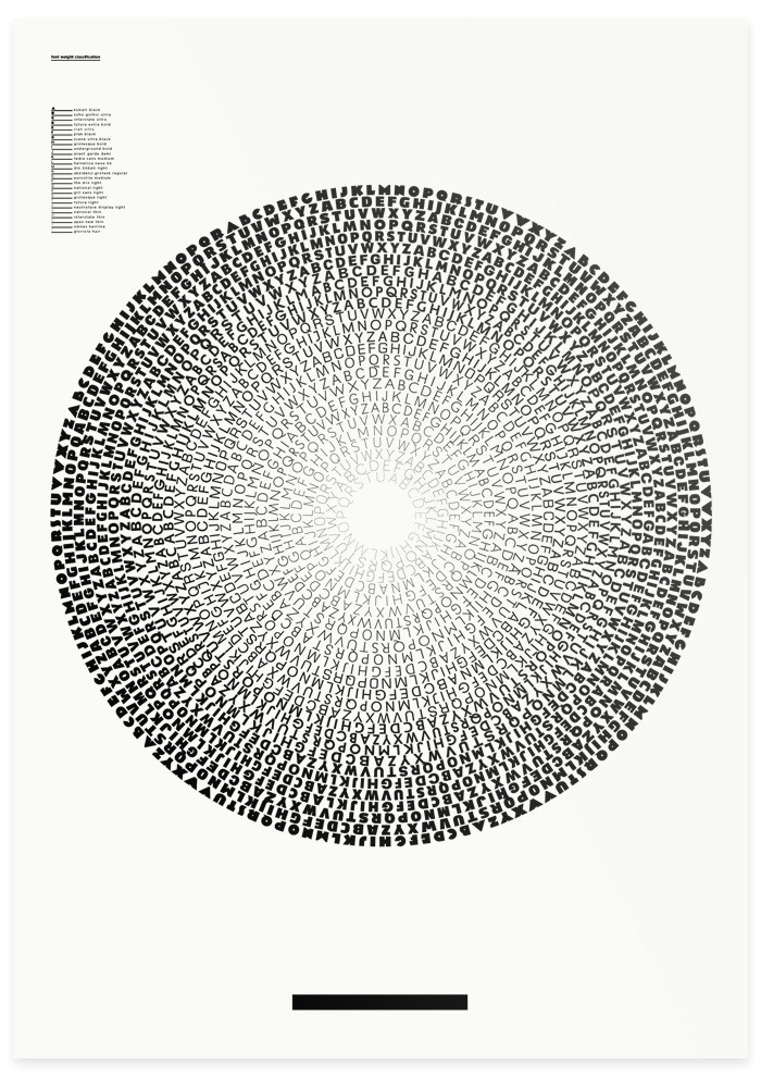 font weight poster by Marcin Plonka (2011)