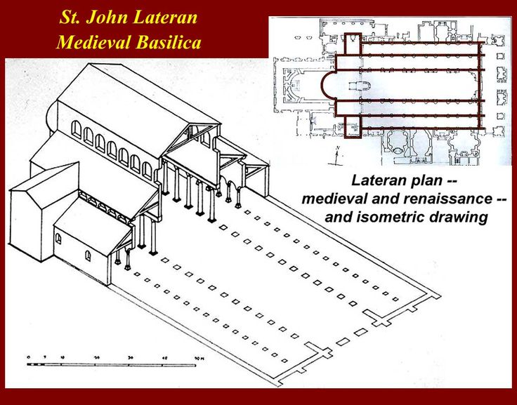 EARLY CHRISTIAN ARCHITECTURE- Reconstructed drawing of the basilica of S. Giovanni in Lateran, Rome, AD 313. It was built from an imperial palace. It consisted of five aisles, the central one was higher because to let the light in from a clerestory. Two rows of 15 huge columns created the colonnade of 75 meter long. The whole structure was covered with a wooden roof. At the end there was a large apse, where the clergy would sit. It is little of the original building left.