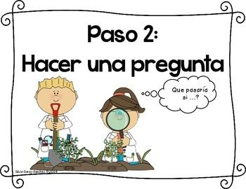 Little Scientists: Scientific Method Posters in Spanish