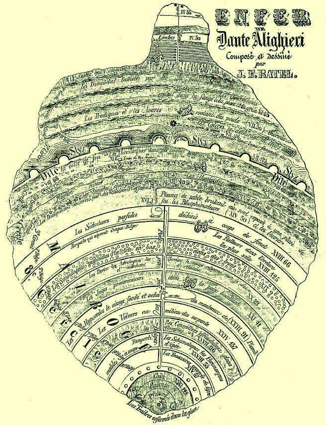 Enfer de Dante ALighieri par J.E. Ratel