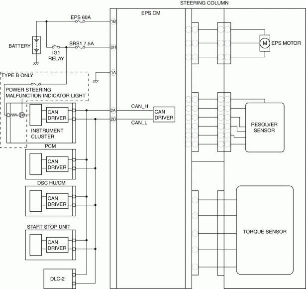 Saturn Power Steering Wiring Diagram 2005 Subaru Radio Wiring Diagram For Wiring Diagram Schematics