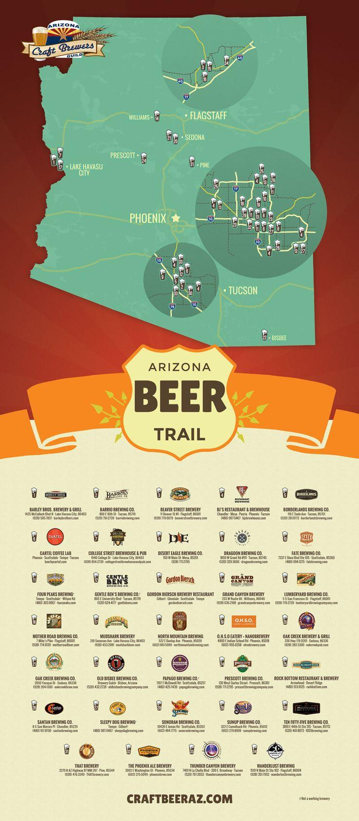 Arizona Craft Brewers Guild - AZ Ale Trail