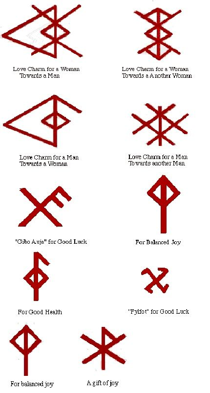 Rune Charms Are These For The Shadow Hunters Runesymbols