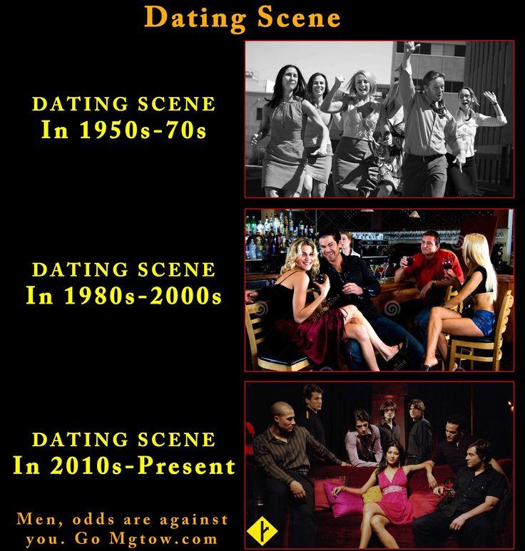 dating feminism