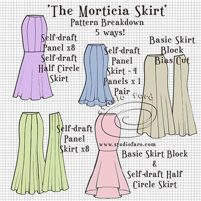 All these SKIRT PATTERNS! In one post: #PatternPuzzle - The Morticia Skirt  #patternmaking