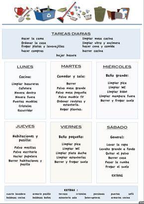 Tareas casa.pdf, una forma de planificar las tareas de la casa.