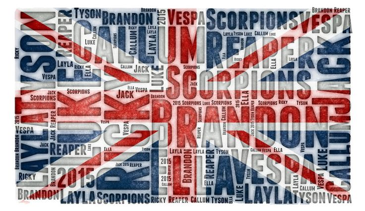 Personalised Birthday, Union Jack, Flag, Daddy, Fathers Day, Son word art Gift