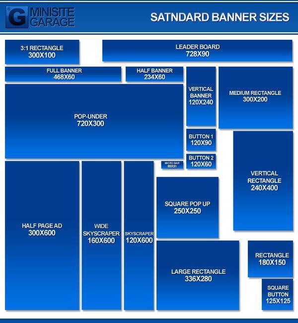 Banner Size Webdesign Pinterest Posts Web Banners
