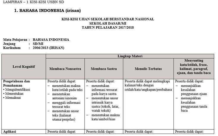 Kisi-Kisi USBN SD Tahun 2018 Irisan Kurikulum 2006 dan 2013