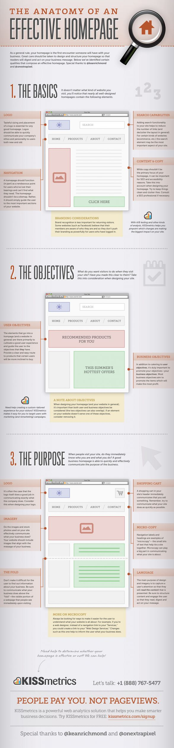 The Anatomy of an Effective Homepage - Via Search Marketing Expo