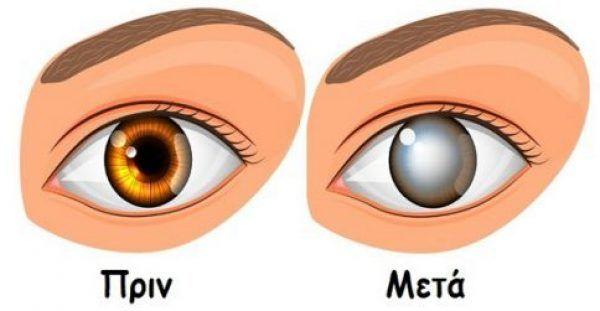 Προσοχή! Γιατροί συνδέουν την Τύφλωση με ΑΥΤΗ τη Συνήθεια που Όλοι έχουμε και Πρέπει να σταματήσουμε ΑΜΕΣΩΣ!