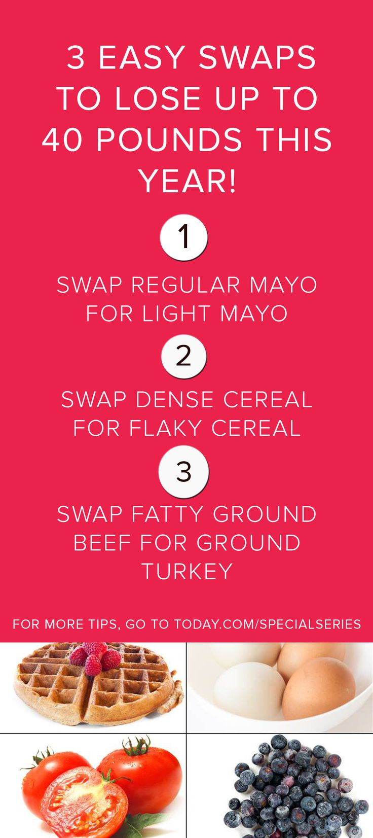 Use Joy Bauer's grocery list and meal plan to lose 10 pounds this month