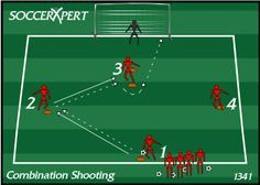 Soccer Drill Diagram: Combination Shooting Finishing Drill