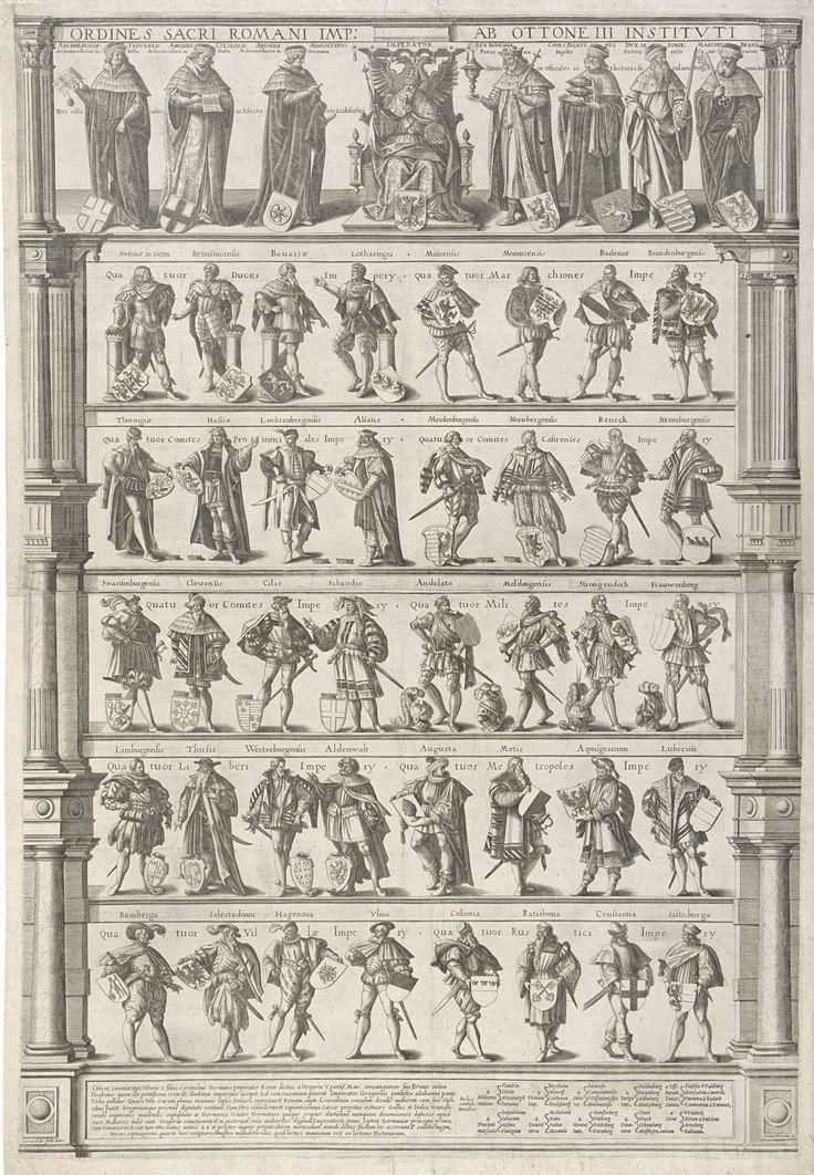Overzicht van de hiërarchie in het Heilige Roomse Rijk, Antonie Wierix (II), Gerard de Jode, 1565 - 1604