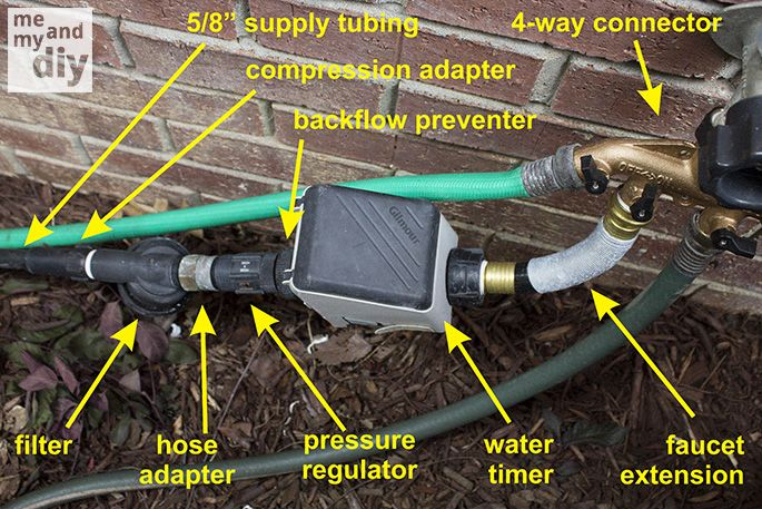 Keep your hanging baskets and container plants beautiful all summer long with drip irrigation on a timer.