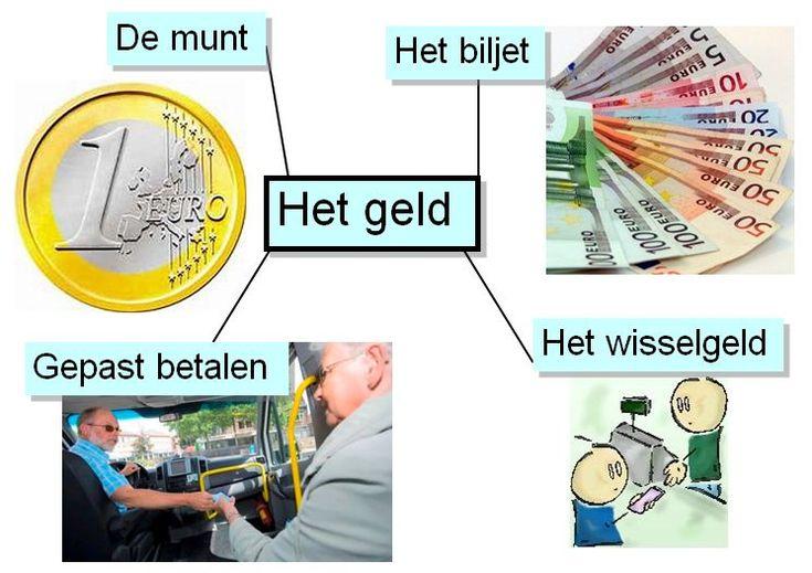 het geld cluster