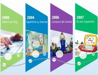 storia di #sapientino anni 2000