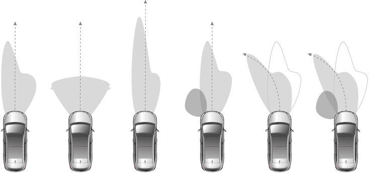 Inteligentny asystent parkowania Wystarczy, że wrzucisz bieg wsteczny. Wówczas czujniki wraz z oprogramowaniem systemu przejmą kontrolę nad elektrycznym wspomaganiem układu kierowniczego. Pedał hamulca i gazu oraz drążek zmiany biegów pozostają pod Twoją kontrolą.