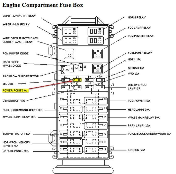 [SCHEMATICS_4UK]  Pin on Wiring Diagram | Ford Transit Fuse Box Layout 2001 |  | Pinterest