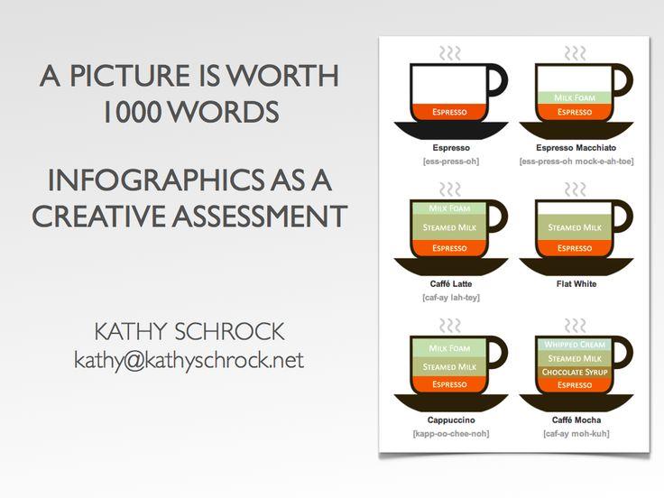 1000+ идей на тему Summative Test в Pinterest Регистрационные - what is a summative assessment
