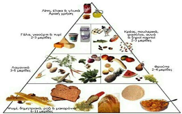 Εκδήλωση στον Σταυρό με θέμα πρακτικές συμβουλές υγιεινής διατροφής