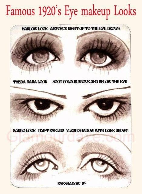 ladylilyvanity:  Famous 1920's Eye makeup Looks