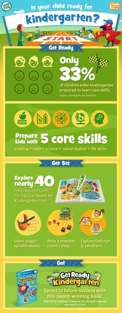 Is your child ready for Kindergarten? Leapfrog can help!
