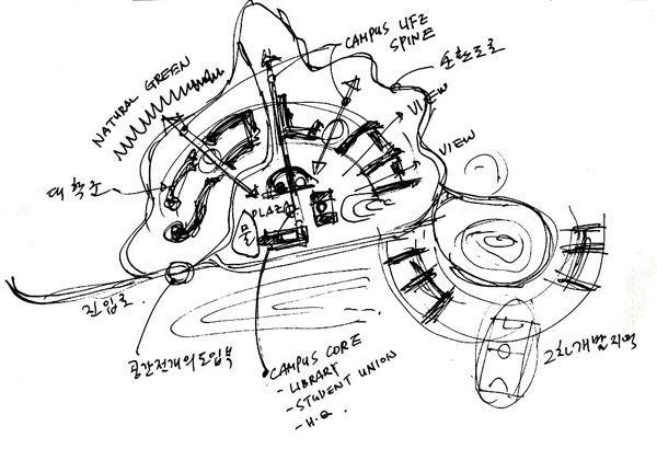 부산여대 마스터플랜/방철린 conceptual drawing for the master plan of  the Shilla University  by Bang, Chulrin /Architect Group CAAN