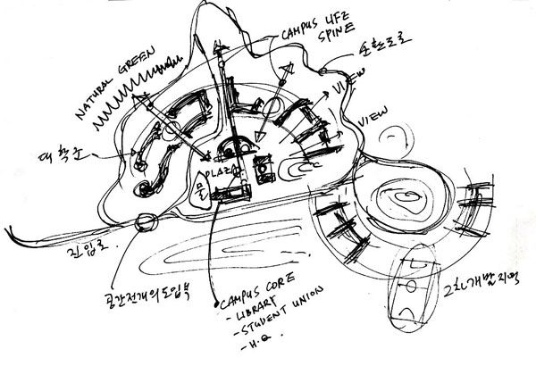 conceptual drawing for the master plan of  the Shilla University/Bang, Chulrin/방철린
