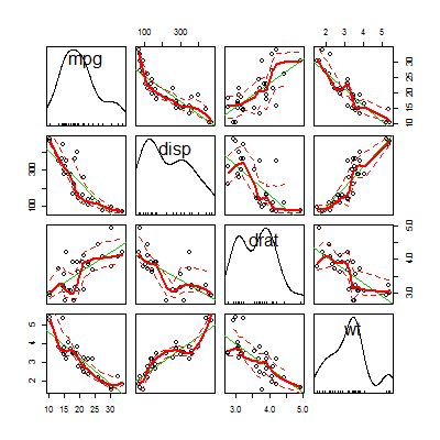 correlation graph from spottstat.co.uk
