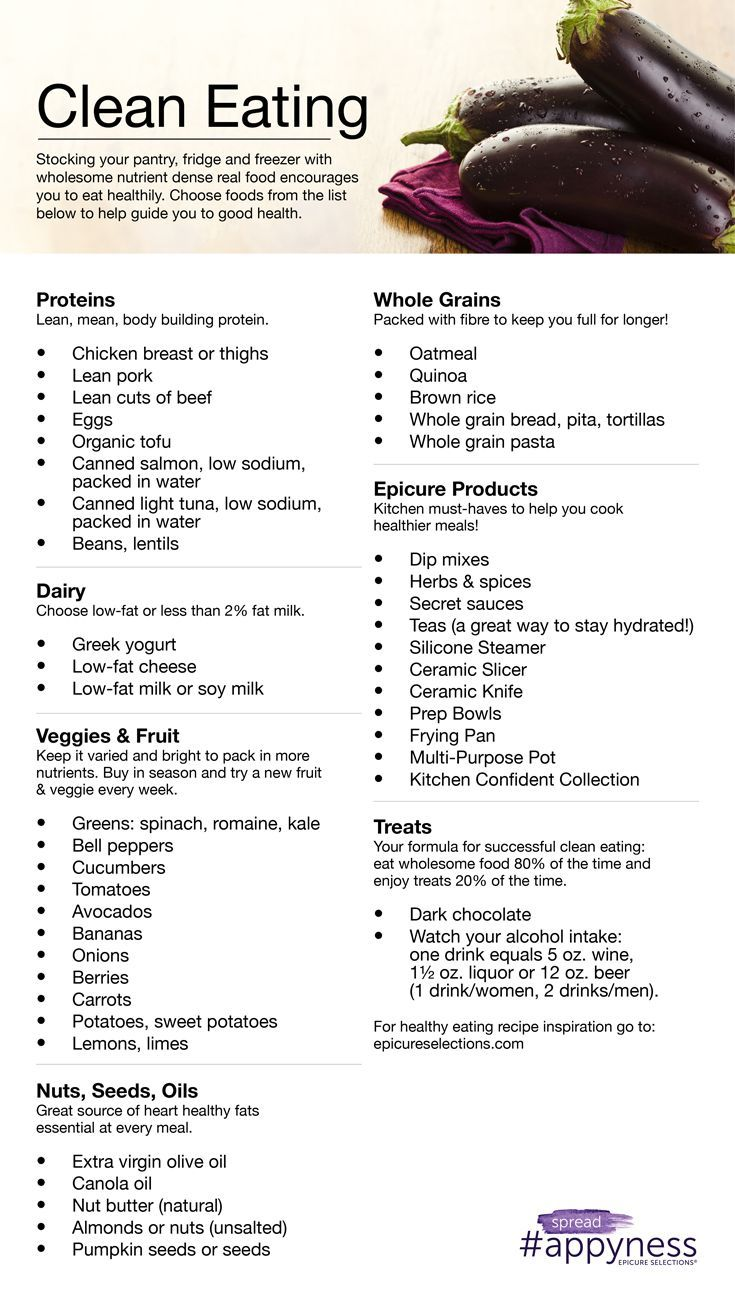 How to Eat Clean; I personally don't advocate a lot of grains/agriculture for those with autoimmune disease, or for some diabetics...but the concept is sound. healthandfitnessnewswire.com