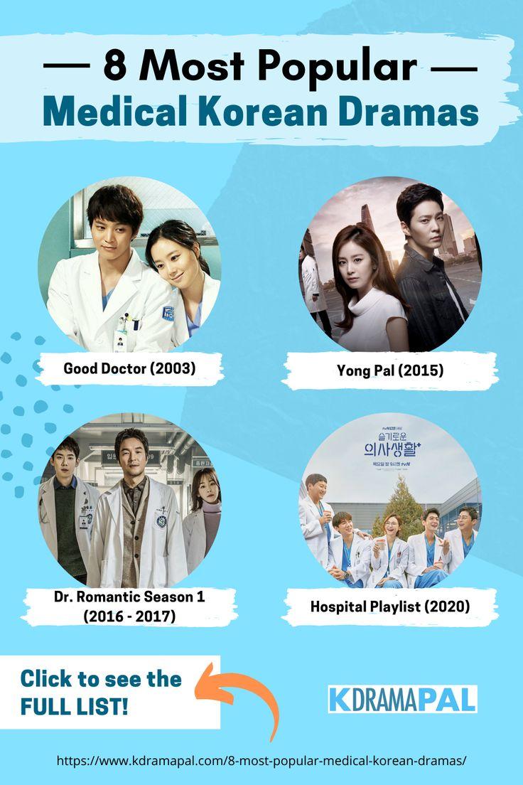 8 Most Popular Medical Korean Dramas Korean Drama List Medical Drama Korean Drama