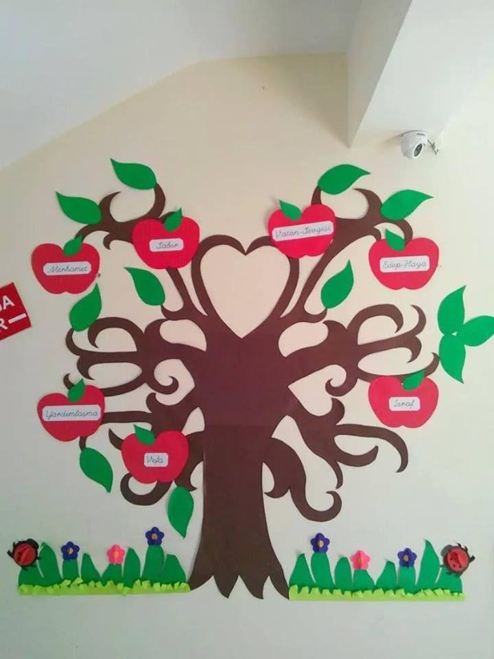 Değerler Eğitimi Ağacı