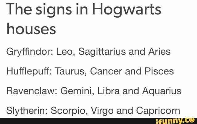 Zodiac Signs As Anime Characters! - Hogwarts houses - Wattpad
