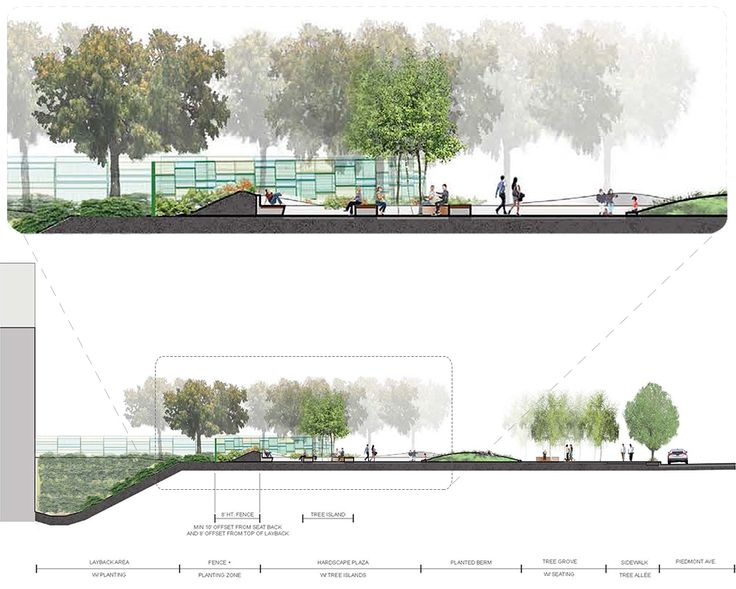 Landscape Architecture Section Drawings 328 best landscape graphics & presentasion images on pinterest