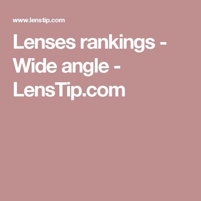 Lenses rankings - Wide angle - LensTip.com