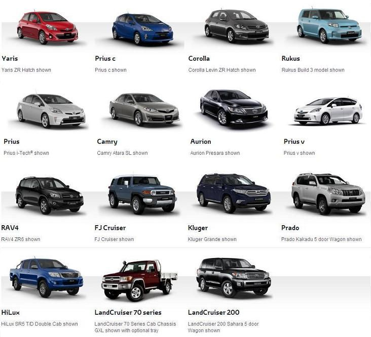 Toyota Race Car Types Dengan Gambar