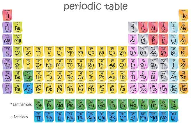 The magic of 1 Atomic Mass Unit which is a great topic. http://chemistry.tutorcircle.com/inorganic-chemistry/atomic-mass-unit.html
