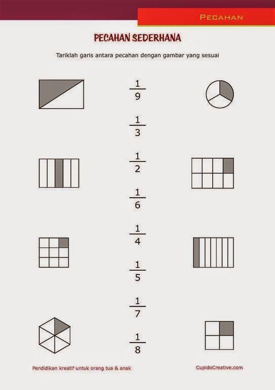 belajar anak 2kelas  SD, mencocokkan gambar dengan angka pecahan sederhana