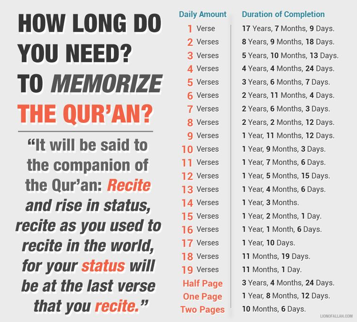 The following chart shows how long it will take to memorise the entire Qur'an depending on how many verses you learn each day: